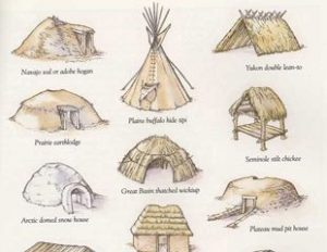 Living in Native American Houses during Ancient Times on native american adobe houses, native american wickiup, native american indian shelters, native americans igloos, native american wigwams, native american paper artwork, native american round houses, native american houses school project, native american homes, native american wooden houses, native american hogan, native american teepee, native american lodge, native american bolo ties for men, native american yurt, native american grass houses, native american yurok history, native american indian tribe diorama, native american wattle and daub, native american sites in nh,